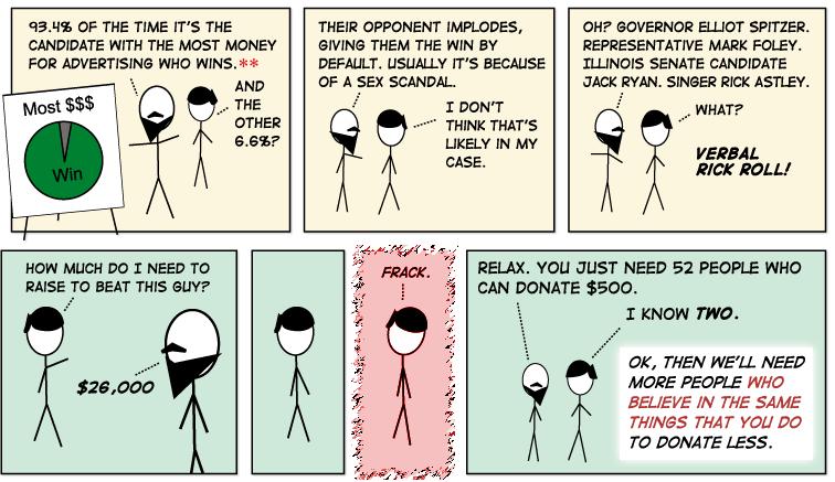 $26,000